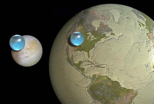 Keşfedilen yeni gezegen dünyanın tam 5 katı büyüklüğünde - Page 2