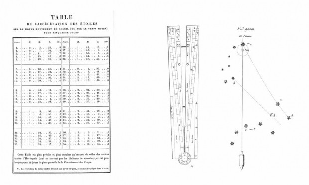 Kronometre 200 yaşında - Page 1