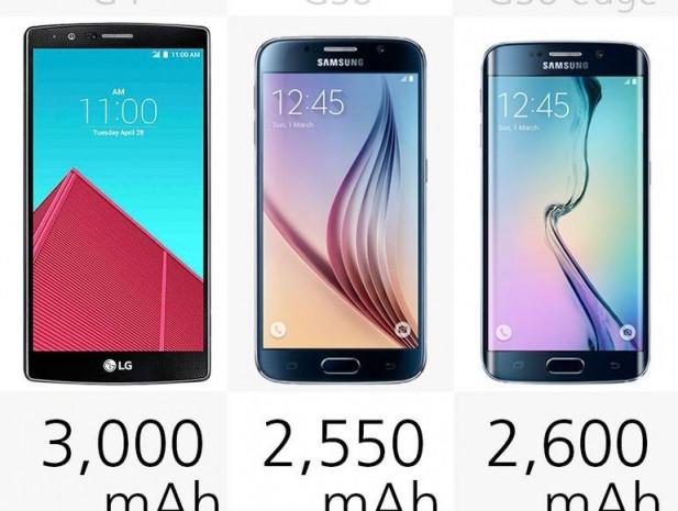 LG G4 - Galaxy S6 ve S6 Edge karşılaştırması - Page 1