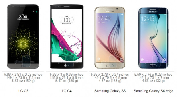 LG G5 Boyut Karşılaştırma - Page 1