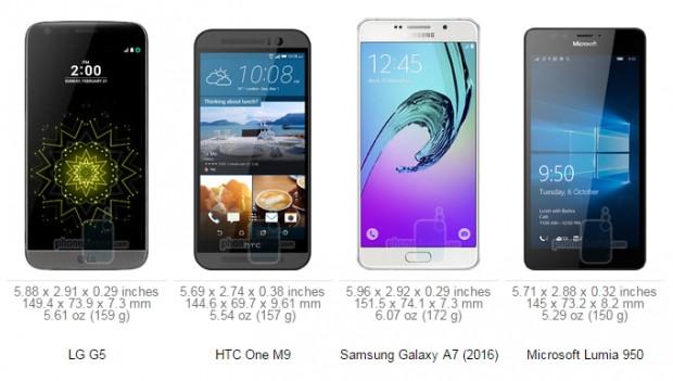 LG G5 Boyut Karşılaştırma - Page 3