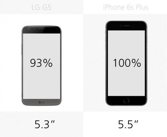 LG G5 ve iPhone 6S Plus yanyana - Page 4