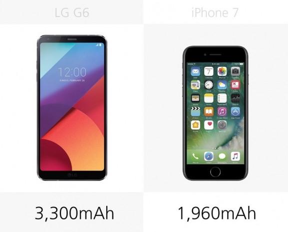 LG G6 ve iPhone 7 karşılaştırma - Page 2