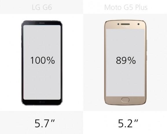 LG G6 ve Moto G5 Plus karşılaştırma - Page 2