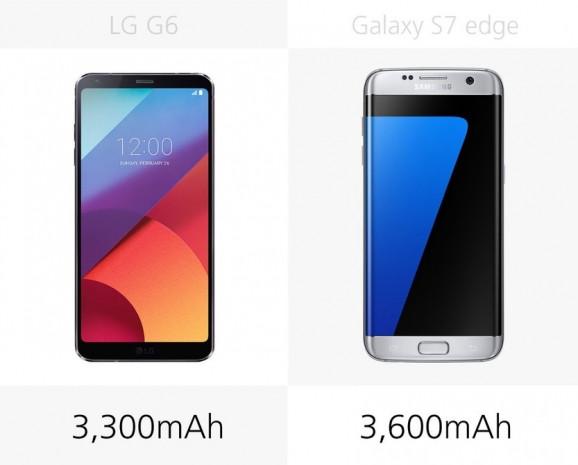 LG G6 ve Samsung Galaxy S7 edge karşılaştırma - Page 2