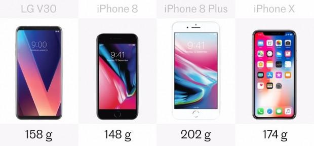 LG V30, iPhone 8, iPhone 8 Plus ve iPhone X karşı karşıya - Page 1