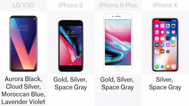 LG V30, iPhone 8, iPhone 8 Plus ve iPhone X karşı karşıya - Page 2