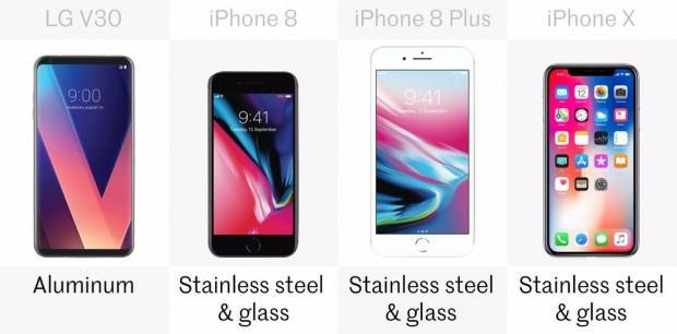 LG V30, iPhone 8, iPhone 8 Plus ve iPhone X karşı karşıya - Page 3
