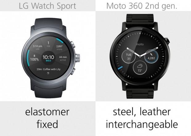 LG Watch Spor ve Moto 360 2. nesil karşılaştırma - Page 1