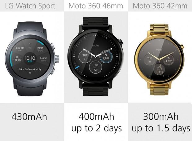LG Watch Spor ve Moto 360 2. nesil karşılaştırma - Page 2