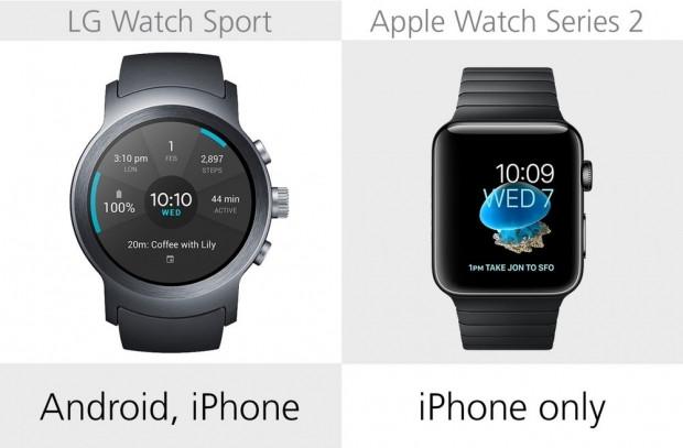 LG Watch Sport ve Apple Watch Series 2 karşılaştırma - Page 3