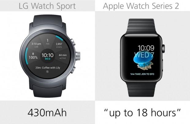 LG Watch Sport ve Apple Watch Series 2 karşılaştırma - Page 4