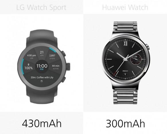 LG Watch Sport ve Huawei Watch karşılaştırma - Page 3