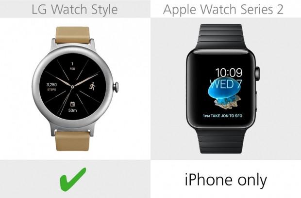 LG Watch Style ve Apple Watch Series 2 karşılaştıma - Page 4