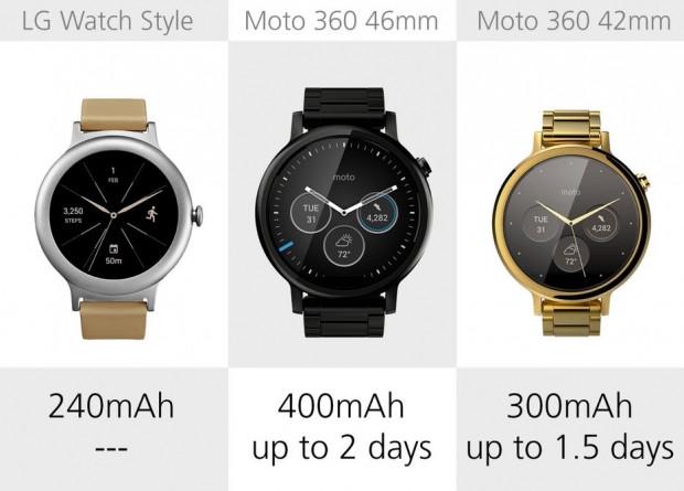 LG Watch Style ve Moto 360 2. nesil karşılaştırma - Page 3