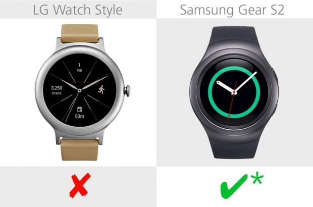 LG Watch Style ve Samsung Gear S2 karşılaştırma - Page 2