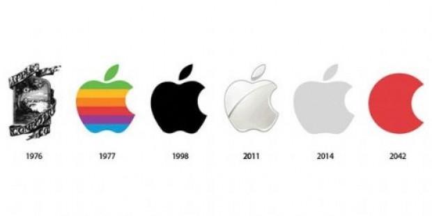 Logoların geçmişi ve gelecekteki logo tahminleri - Page 2