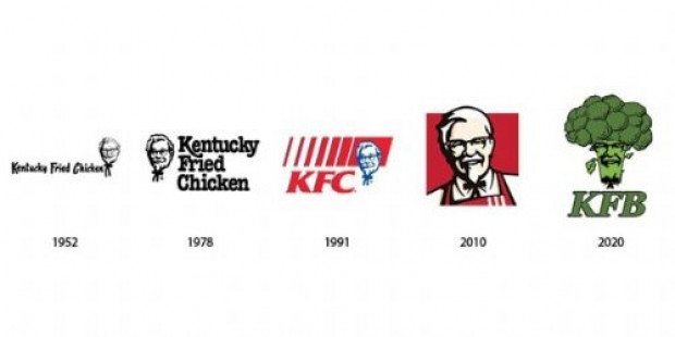 Logoların geçmişi ve gelecekteki logo tahminleri - Page 3