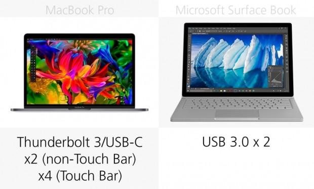MacBook Pro 2016 ve Microsoft Surface Book karşılaştırma - Page 2