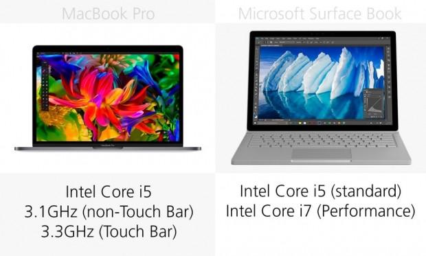 MacBook Pro 2016 ve Microsoft Surface Book karşılaştırma - Page 3