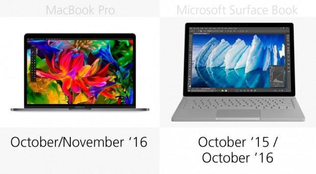 MacBook Pro 2016 ve Microsoft Surface Book karşılaştırma - Page 4