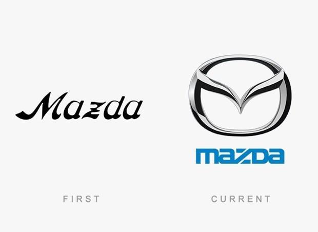 Markaların ilk ve son logoları - Page 3