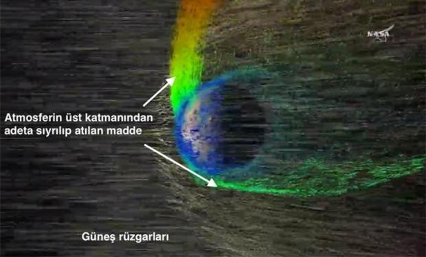 Mars'ın başına gelen felaket Dünya'nın da başına gelir mi? - Page 1