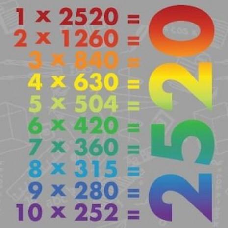 Matematik hakkında 10 İlginç bilgi - Page 4