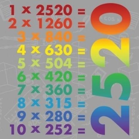 Matematik hakkında 9 tuhaf bilgi - Page 3