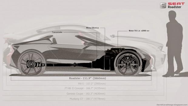 Mazda MX-5 Roadster konsept çalışması - Page 3