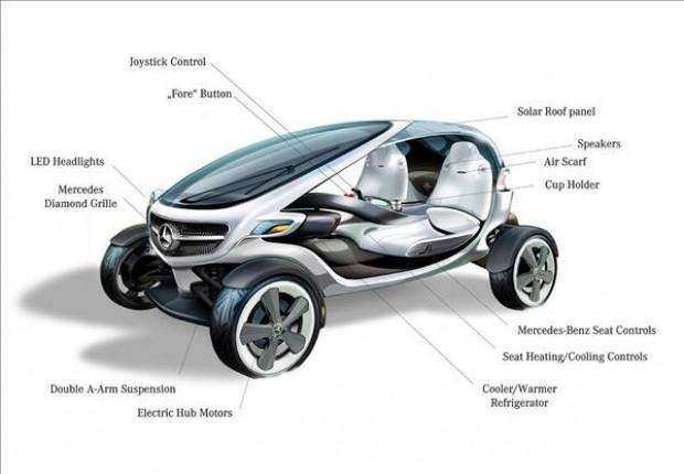 Mercedes'ten golf arabası - Page 3