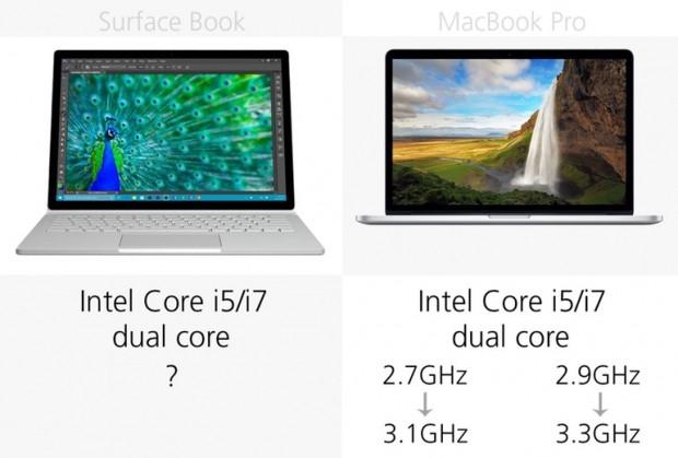 Microsoft Surface Book ve 2015 Retina MacBook Pro karşılaştırma - Page 2