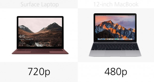 Microsoft Surface Laptop ve 12-inch MacBook karşılaştırma - Page 3
