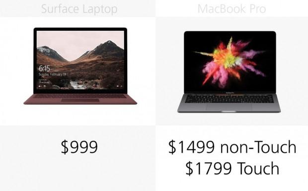 Microsoft Surface Laptop ve 13-inch Apple MacBook Pro karşılaştırma - Page 1