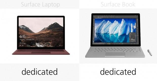 Microsoft Surface Laptop ve Surface Book karşılaştırma - Page 1
