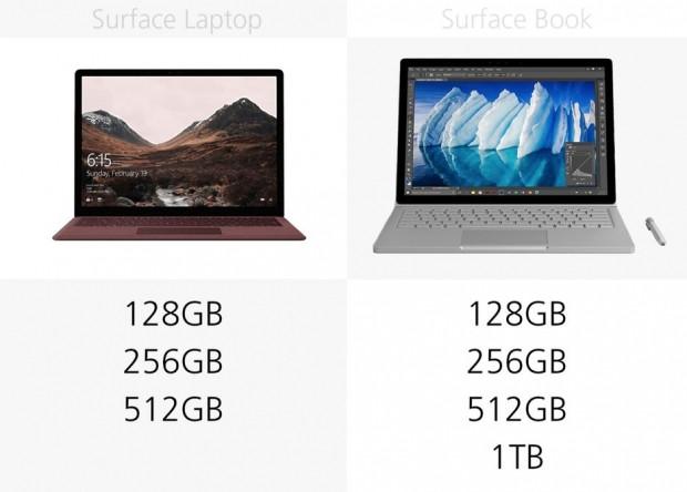 Microsoft Surface Laptop ve Surface Book karşılaştırma - Page 3