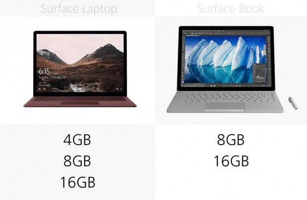 Microsoft Surface Laptop ve Surface Book karşılaştırma - Page 4