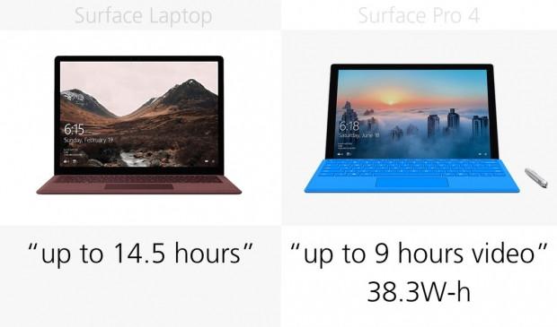 Microsoft Surface Laptop ve Surface Pro 4 karşılaştırma - Page 4