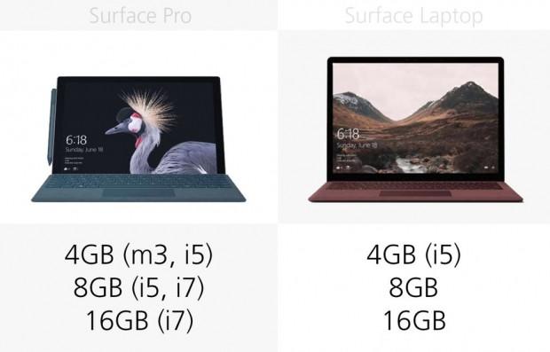 Microsoft Surface Pro (2017) ve Microsoft Surface Laptop karşı karşıya - Page 1