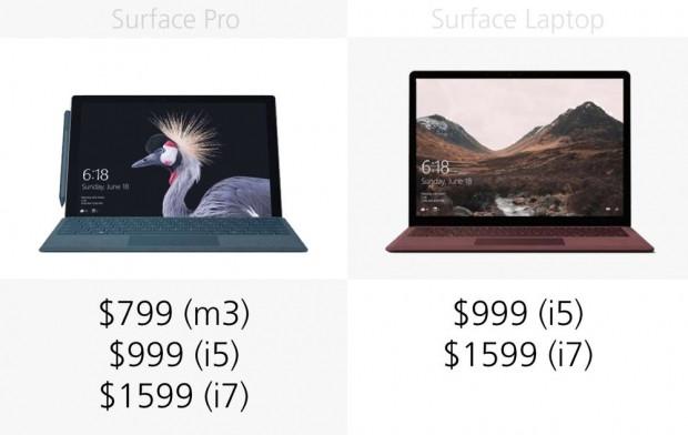 Microsoft Surface Pro (2017) ve Microsoft Surface Laptop karşı karşıya - Page 2