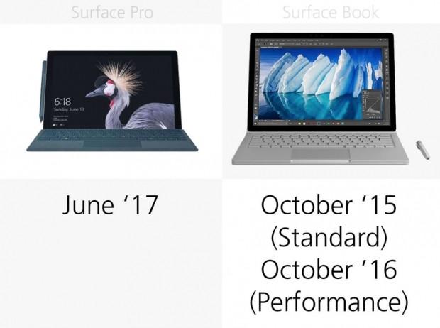 Microsoft Surface Pro 2017 ve Surface Book karşılaştırma - Page 1