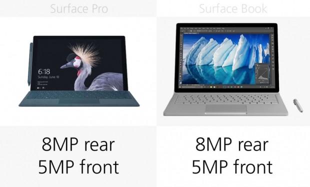 Microsoft Surface Pro 2017 ve Surface Book karşılaştırma - Page 3