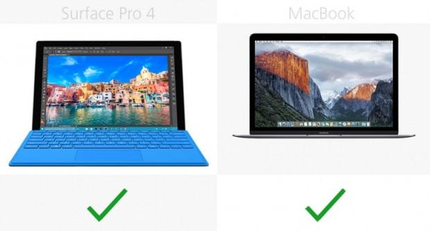 Microsoft Surface Pro 4 ve 12-inch Retina MacBook karşılaştırma - Page 2