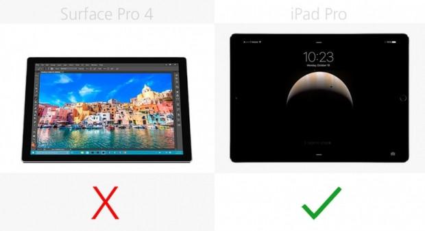 Microsoft Surface Pro 4 ve iPad Pro karşılaştırma - Page 1