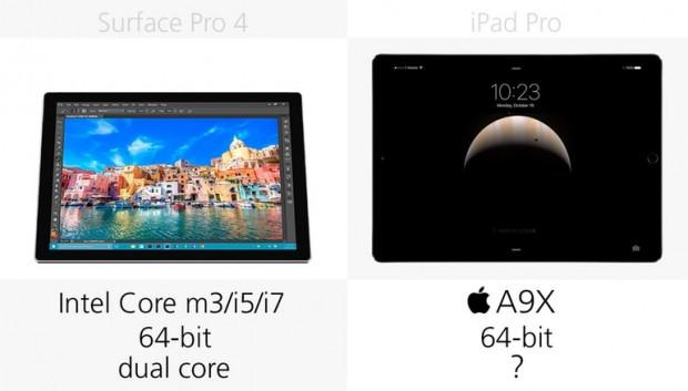 Microsoft Surface Pro 4 ve iPad Pro karşılaştırma - Page 2