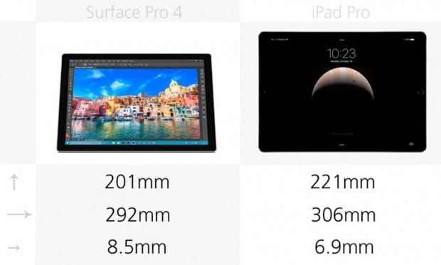 Microsoft Surface Pro 4 ve iPad Pro karşılaştırma - Page 4
