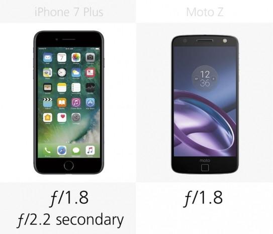 Moto Z ve iPhone 7 Plus karşılaştırma - Page 1