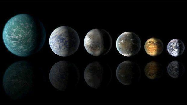 NASA'nın bulduğu gezegen Dünya'ya ne kadar benziyor? - Page 1