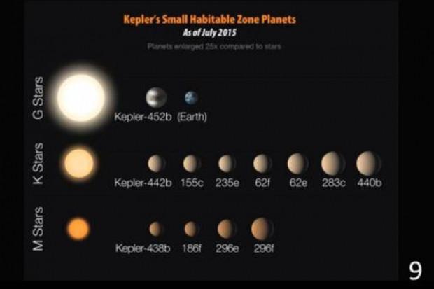 NASA'nın bulduğu gezegen Dünya'ya ne kadar benziyor? - Page 4
