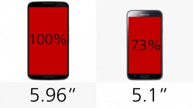 Nexus 6'mı Galaxy S5'mi hangisi daha iyi? - Page 4